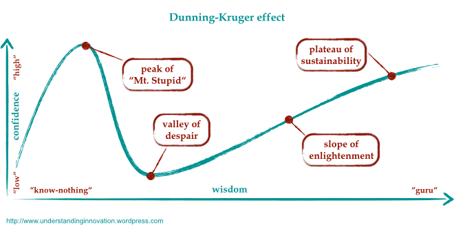 dunning-kruger-0011
